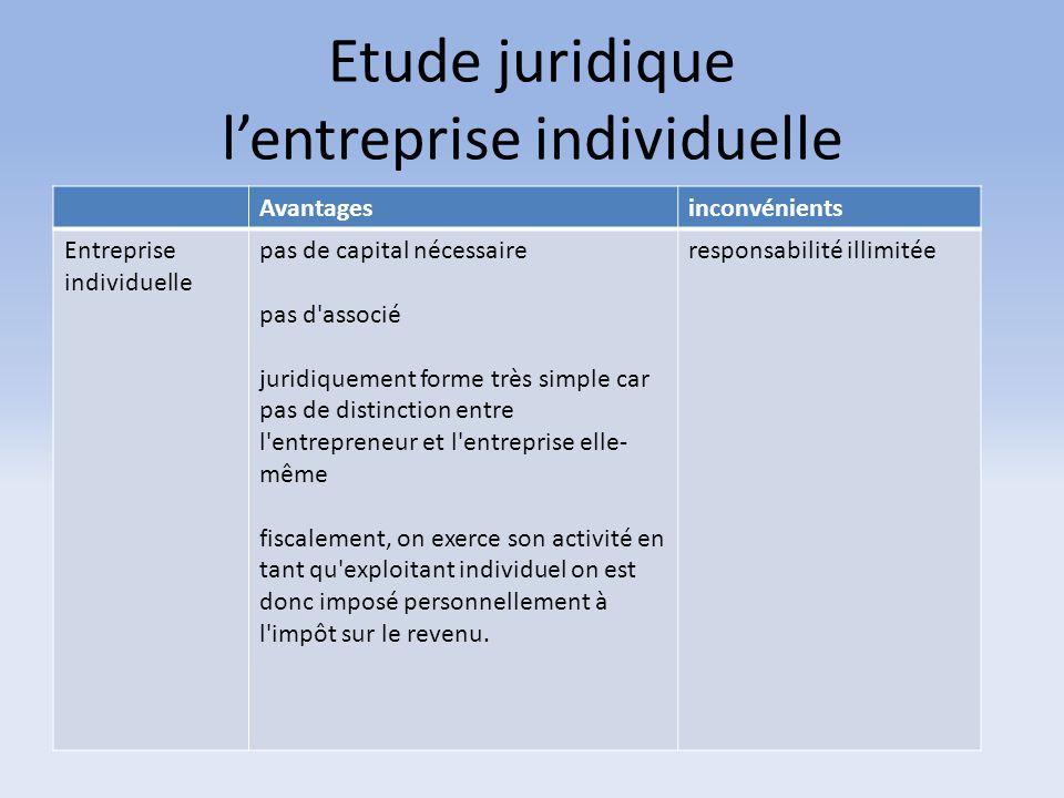 Etude juridique l'entreprise individuelle
