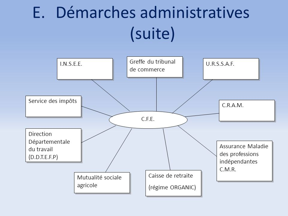 Démarches administratives (suite)