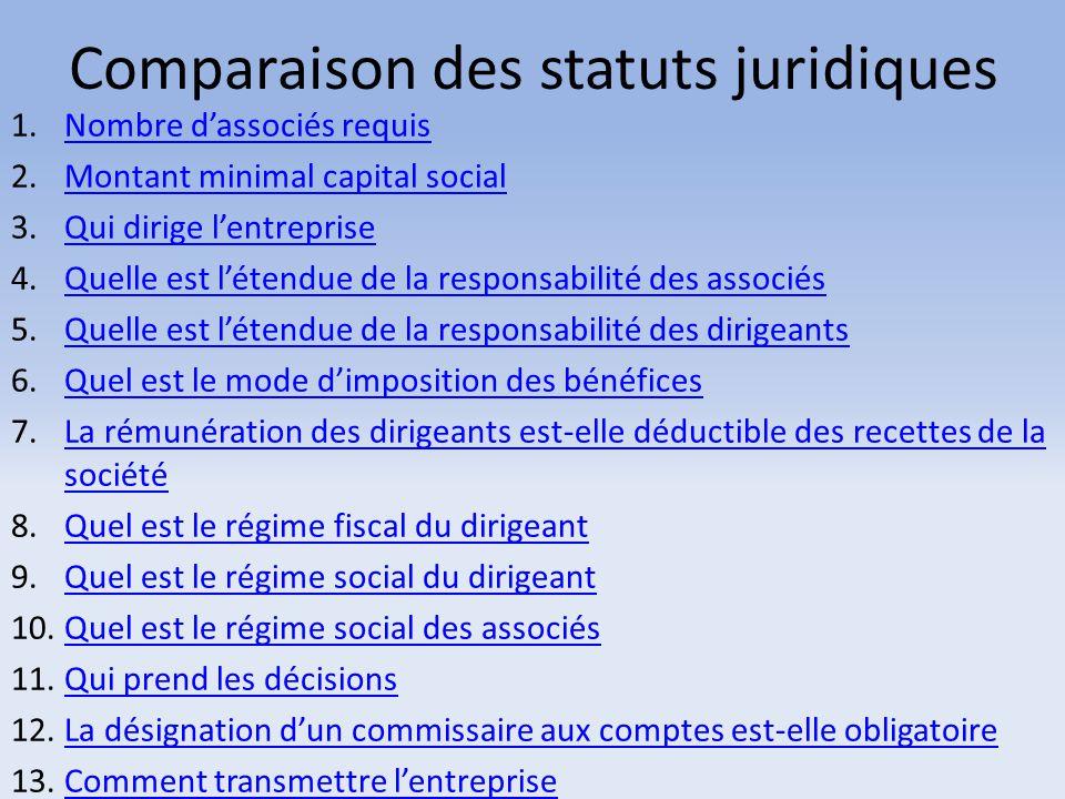 Comparaison des statuts juridiques