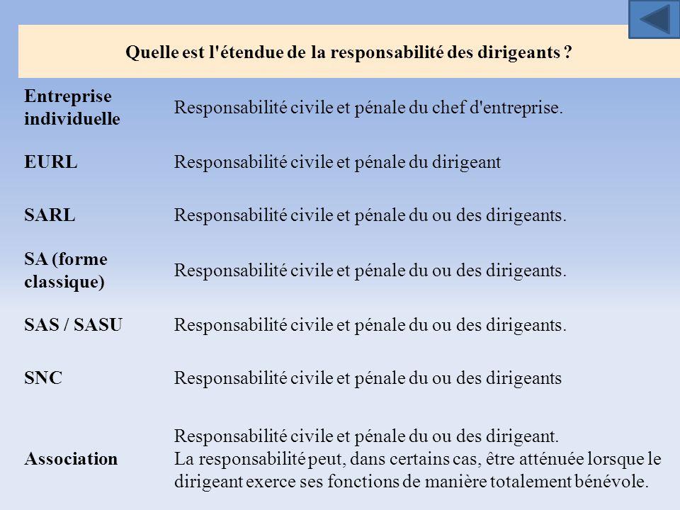 Quelle est l étendue de la responsabilité des dirigeants