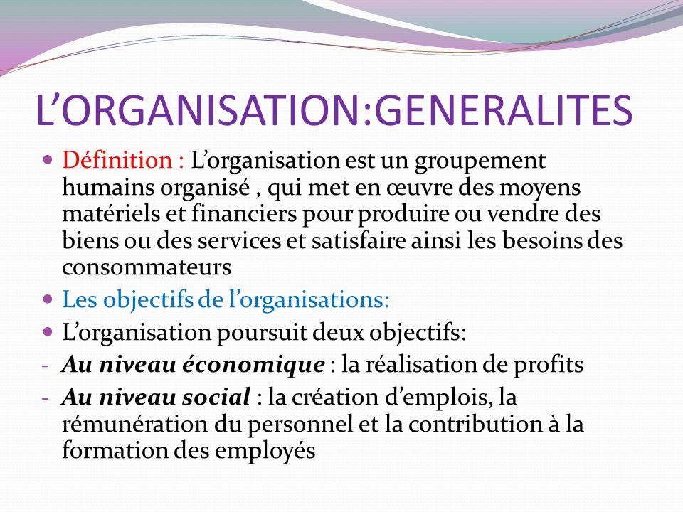 L'ORGANISATION:GENERALITES