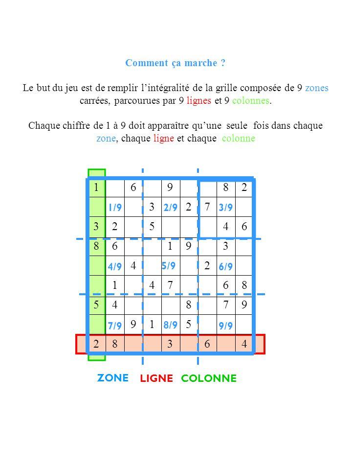 Comment ça marche Le but du jeu est de remplir l'intégralité de la grille composée de 9 zones carrées, parcourues par 9 lignes et 9 colonnes. Chaque chiffre de 1 à 9 doit apparaître qu'une seule fois dans chaque zone, chaque ligne et chaque colonne