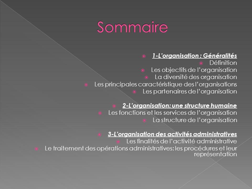 Sommaire 1-L'organisation : Généralités Définition