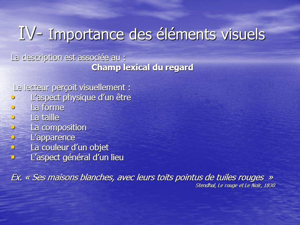 IV- Importance des éléments visuels