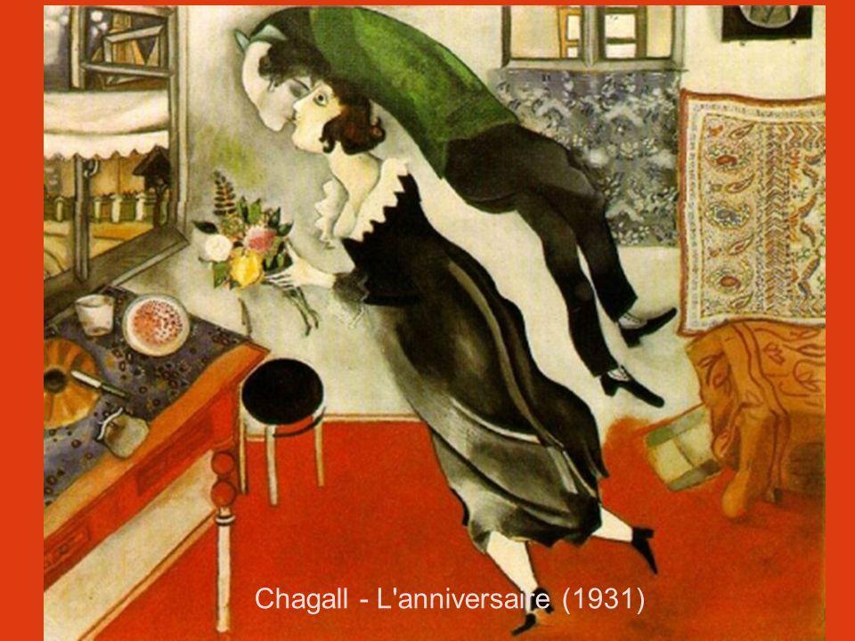 Chagall - L anniversaire (1931)