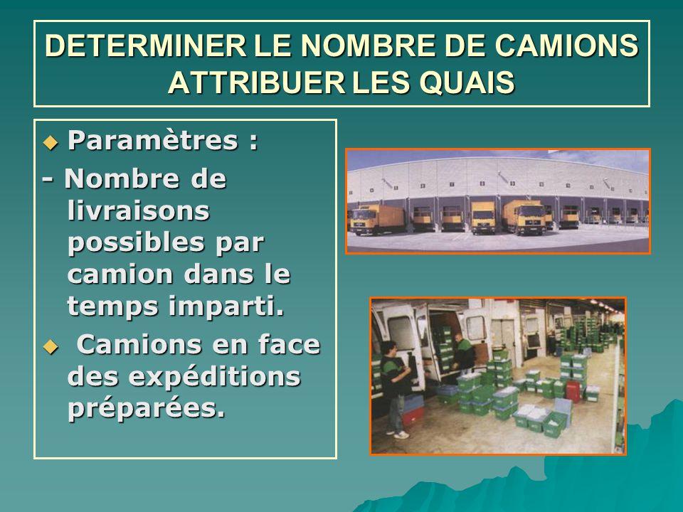 DETERMINER LE NOMBRE DE CAMIONS ATTRIBUER LES QUAIS
