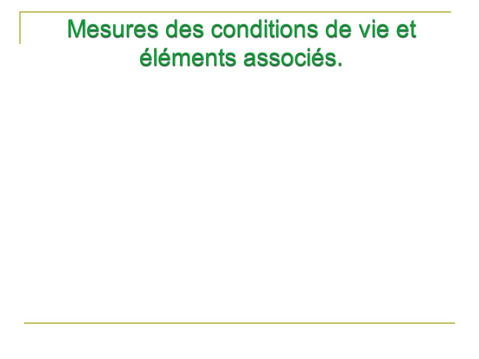 Mesures des conditions de vie et éléments associés.