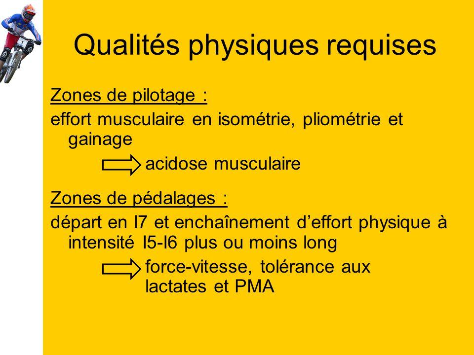 Qualités physiques requises