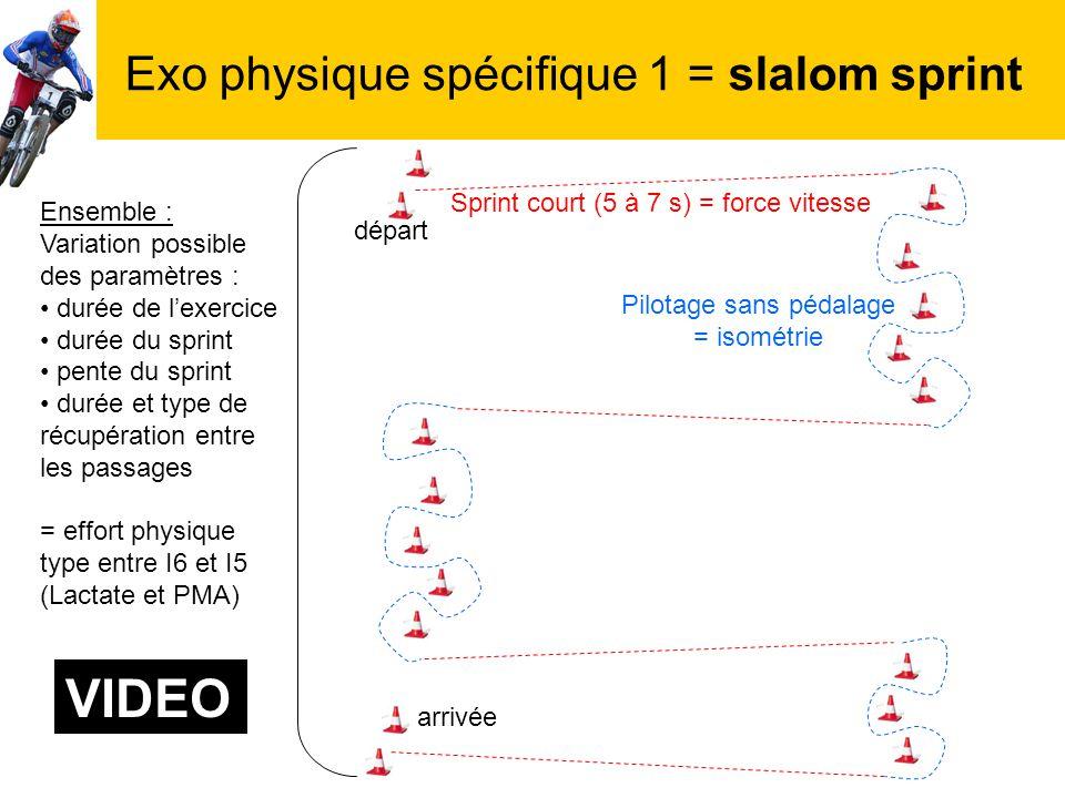 Exo physique spécifique 1 = slalom sprint