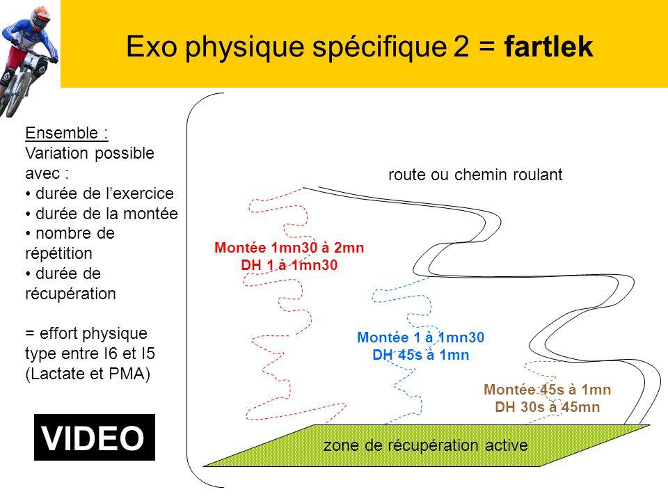 Exo physique spécifique 2 = fartlek