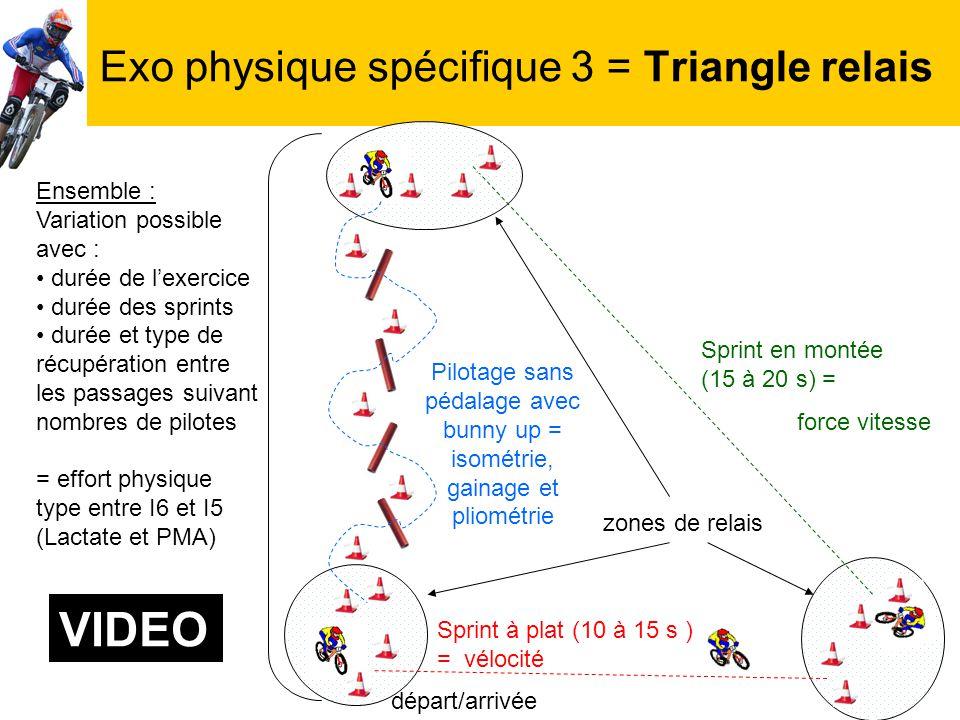 Exo physique spécifique 3 = Triangle relais