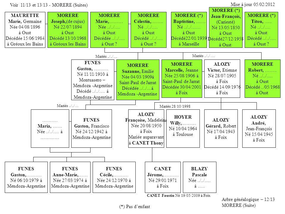 Voir 11/13 et 13/13 - MORERE (Suites) Mise à jour 05/02/2012