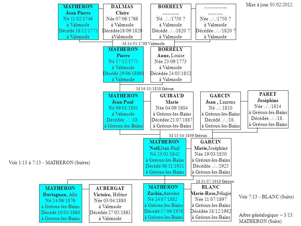 Voir 1/13 à 7/13 - MATHERON (Suites)