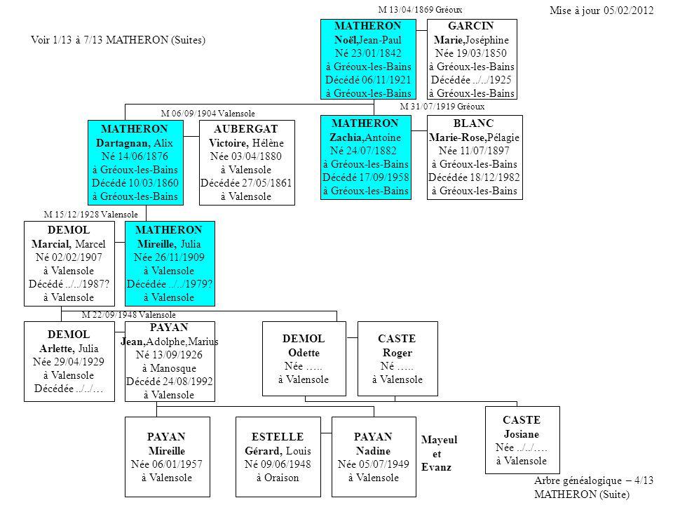 Voir 1/13 à 7/13 MATHERON (Suites)
