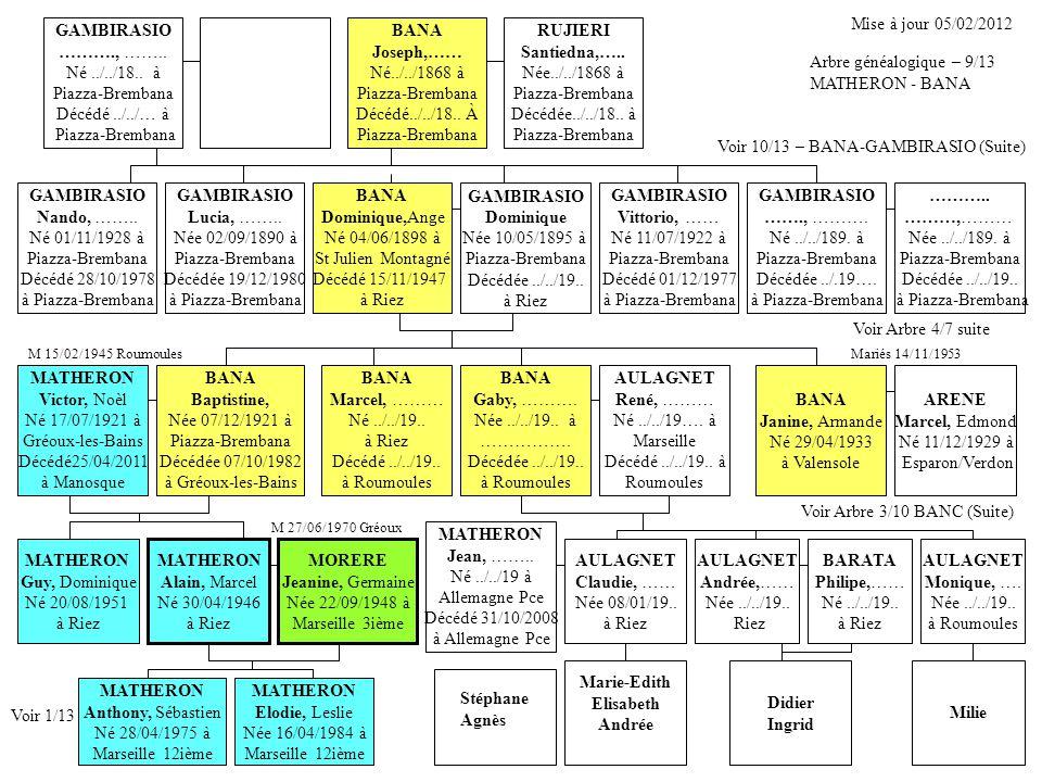 Voir 10/13 – BANA-GAMBIRASIO (Suite)