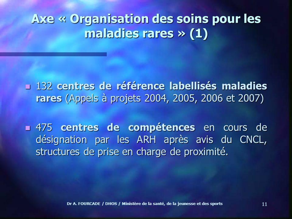Axe « Organisation des soins pour les maladies rares » (1)