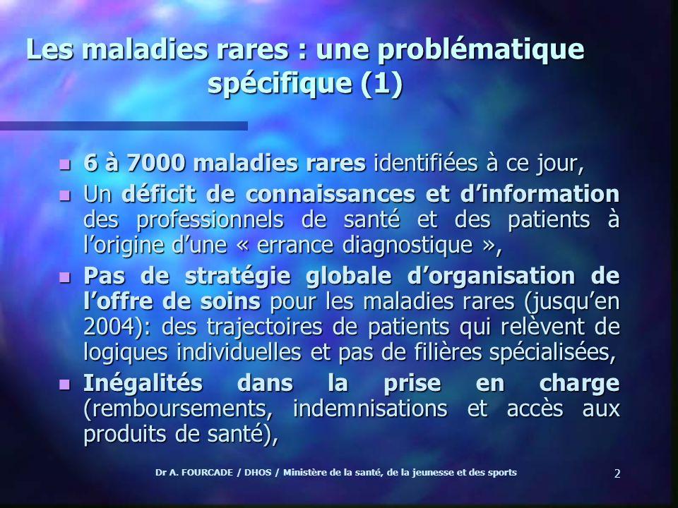 Les maladies rares : une problématique spécifique (1)