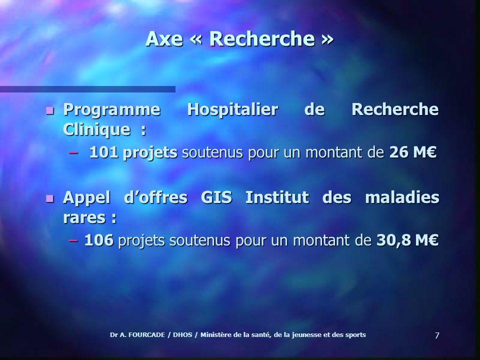 Axe « Recherche » Programme Hospitalier de Recherche Clinique :