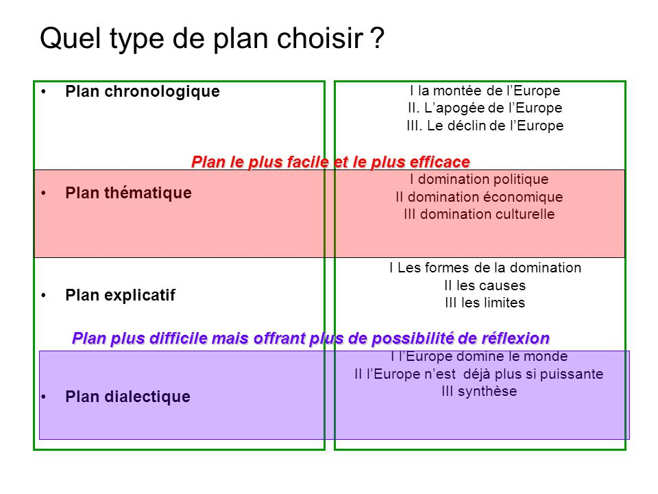 M thodologie de la composition ppt t l charger - Quel type de gazon choisir ...