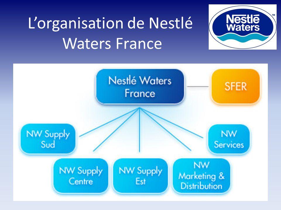 L'organisation de Nestlé