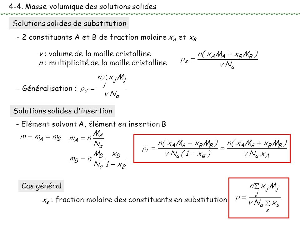 4-4. Masse volumique des solutions solides