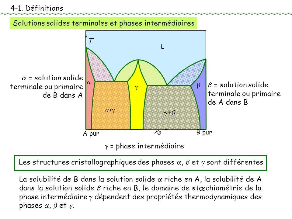 g = phase intermédiaire