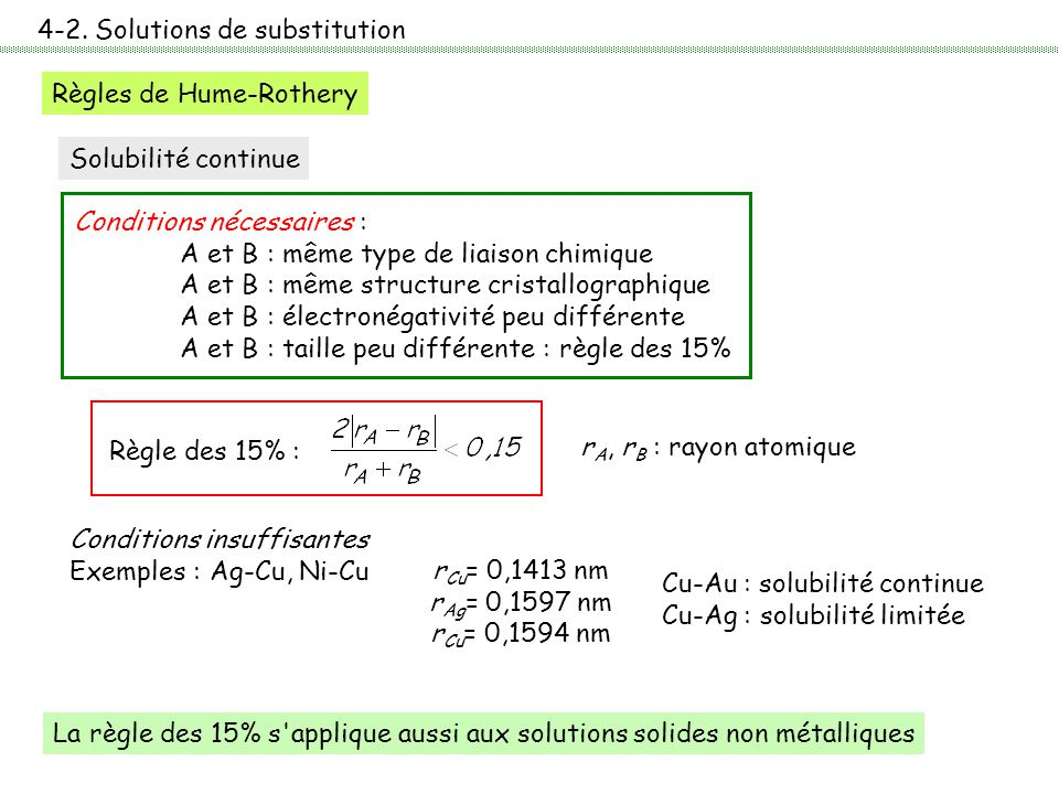4-2. Solutions de substitution