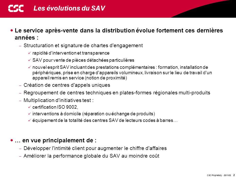 Les évolutions du SAV Le service après-vente dans la distribution évolue fortement ces dernières années :