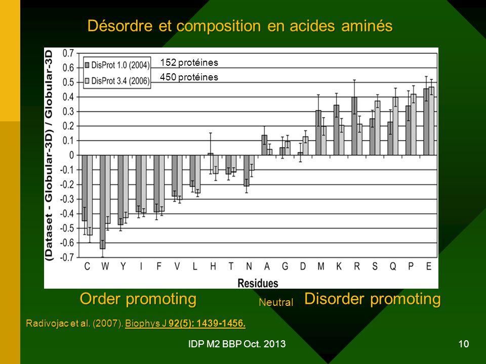 Désordre et composition en acides aminés