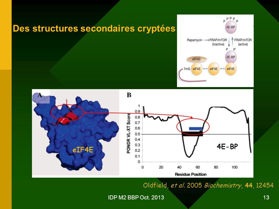 Des structures secondaires cryptées