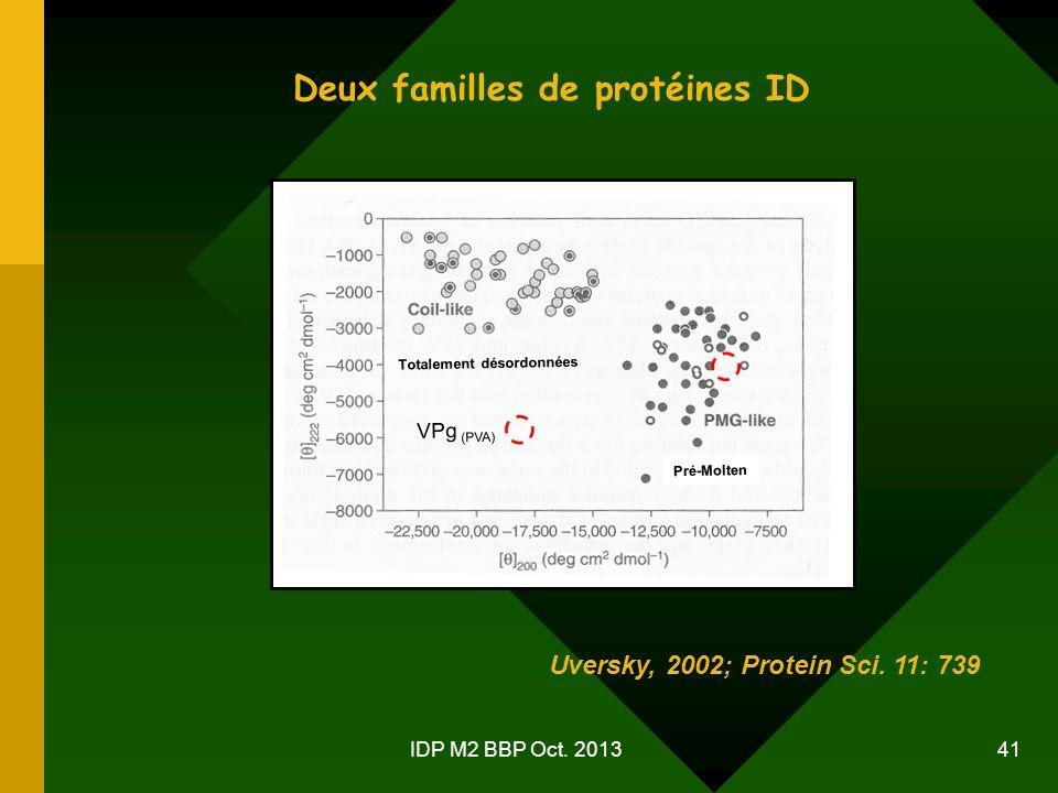 Deux familles de protéines ID