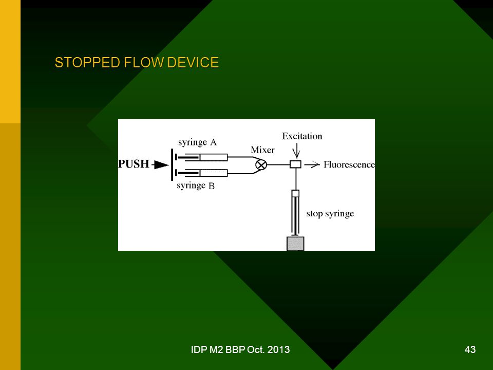 STOPPED FLOW DEVICE IDP M2 BBP Oct. 2013