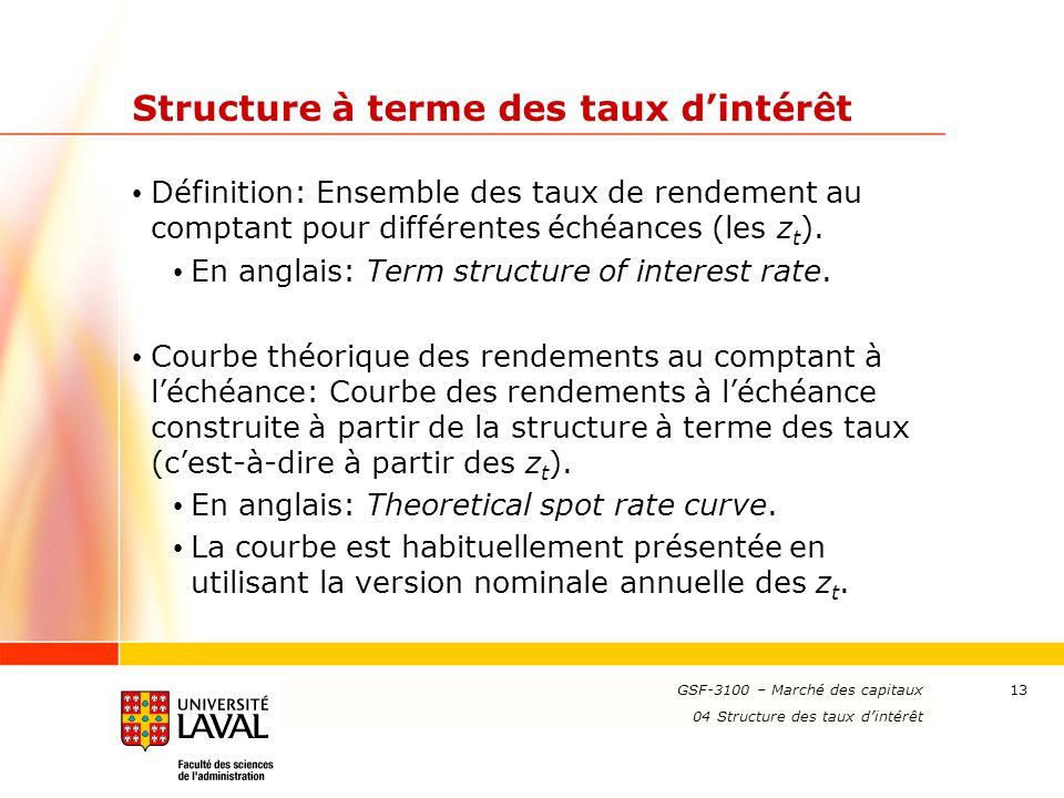Structure à terme des taux d'intérêt