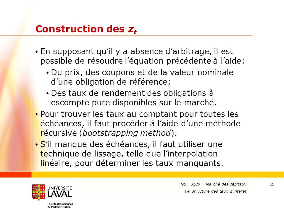 Construction des zt En supposant qu'il y a absence d'arbitrage, il est possible de résoudre l'équation précédente à l'aide:
