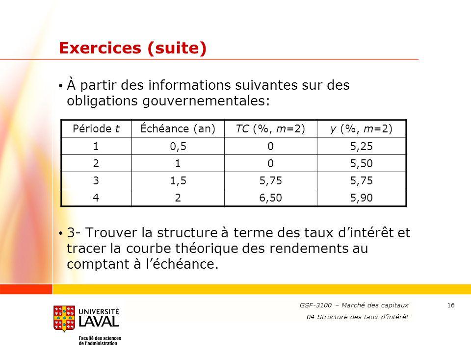 Exercices (suite) À partir des informations suivantes sur des obligations gouvernementales: