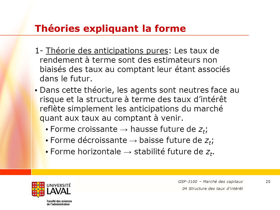 Théories expliquant la forme