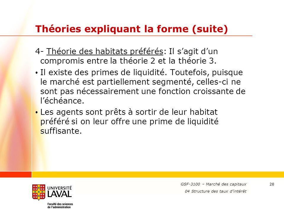 Théories expliquant la forme (suite)