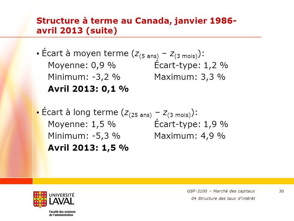 Structure à terme au Canada, janvier 1986-avril 2013 (suite)
