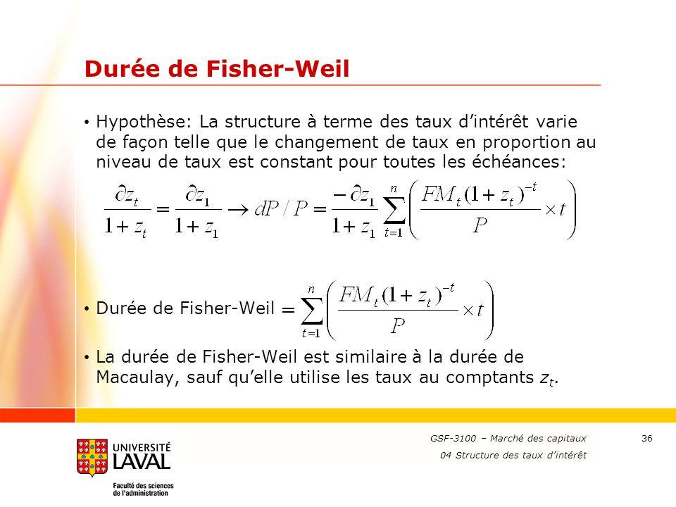 Durée de Fisher-Weil