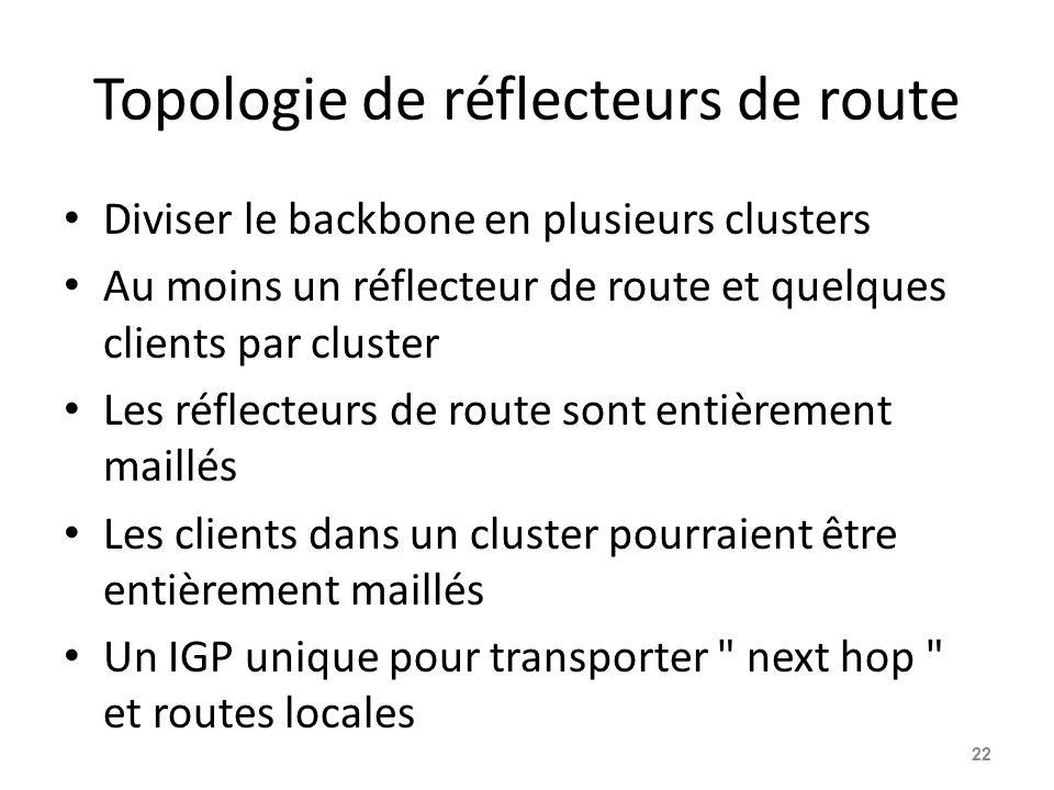 Topologie de réflecteurs de route