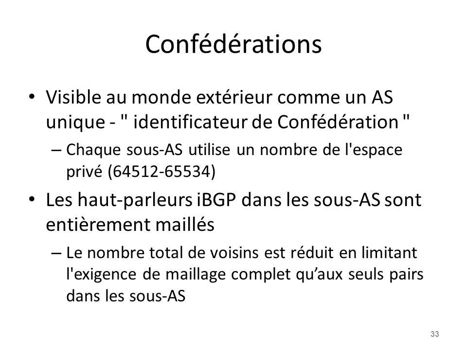 Confédérations Visible au monde extérieur comme un AS unique - identificateur de Confédération