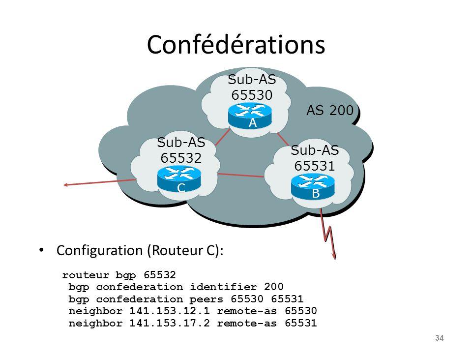 Confédérations Configuration (Routeur C): Sub-AS 65530 AS 200 Sub-AS