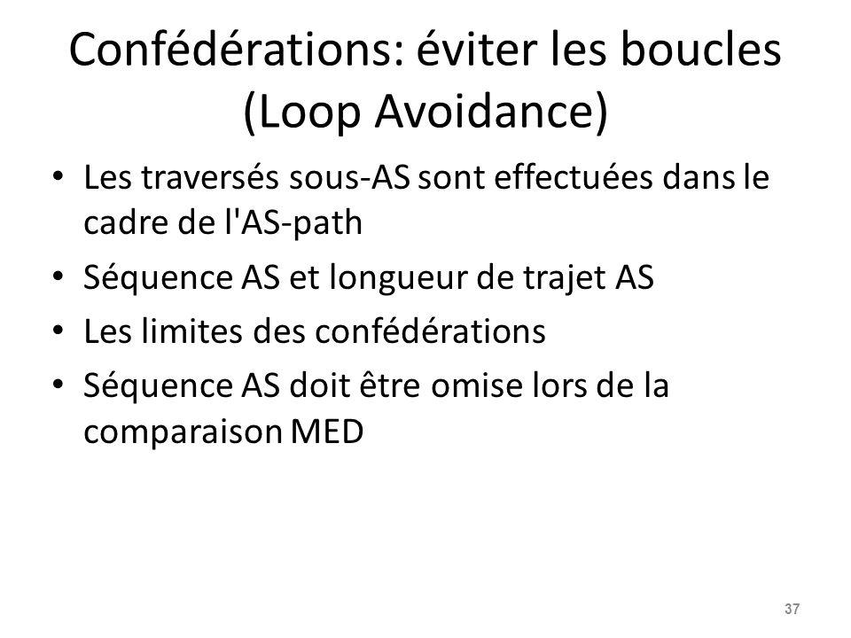 Confédérations: éviter les boucles (Loop Avoidance)
