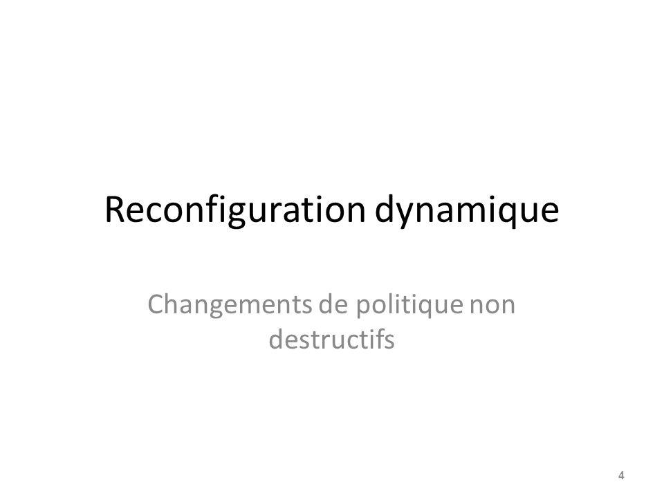 Reconfiguration dynamique