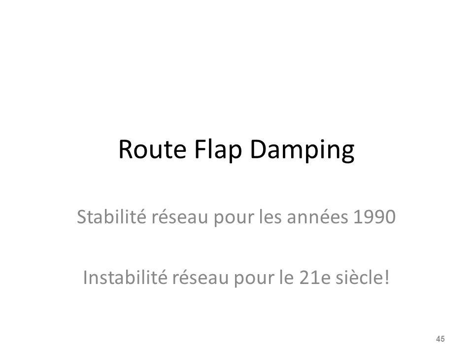 Route Flap Damping Stabilité réseau pour les années 1990