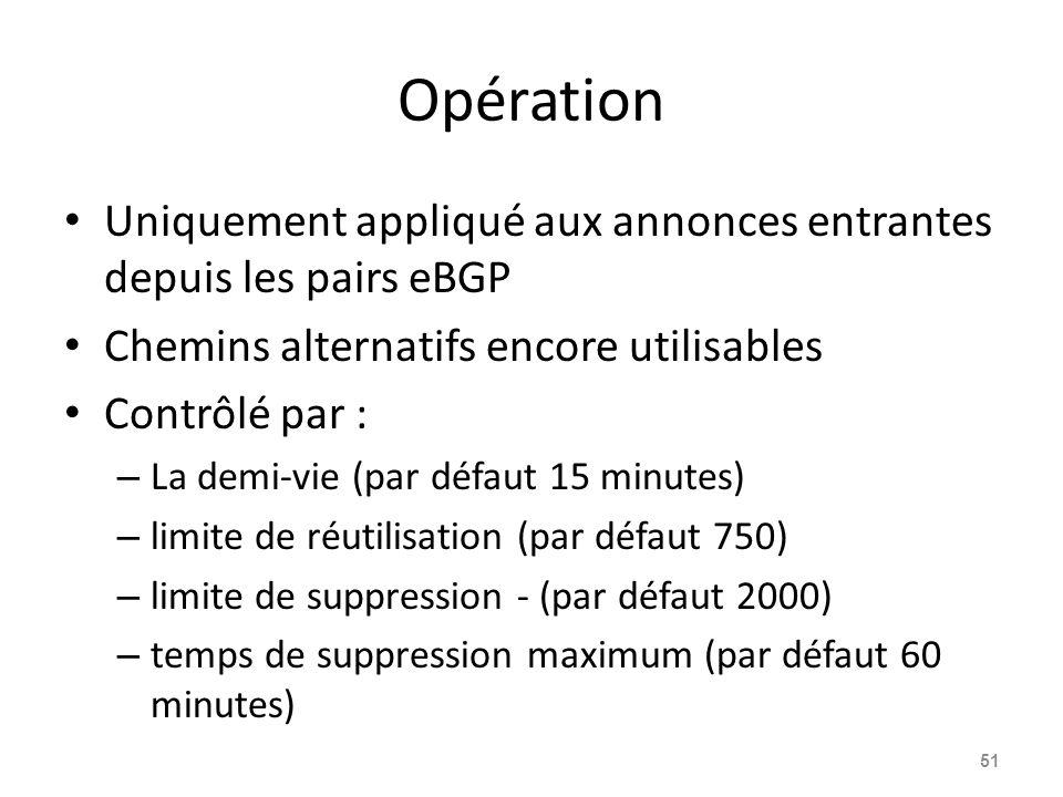 Opération Uniquement appliqué aux annonces entrantes depuis les pairs eBGP. Chemins alternatifs encore utilisables.
