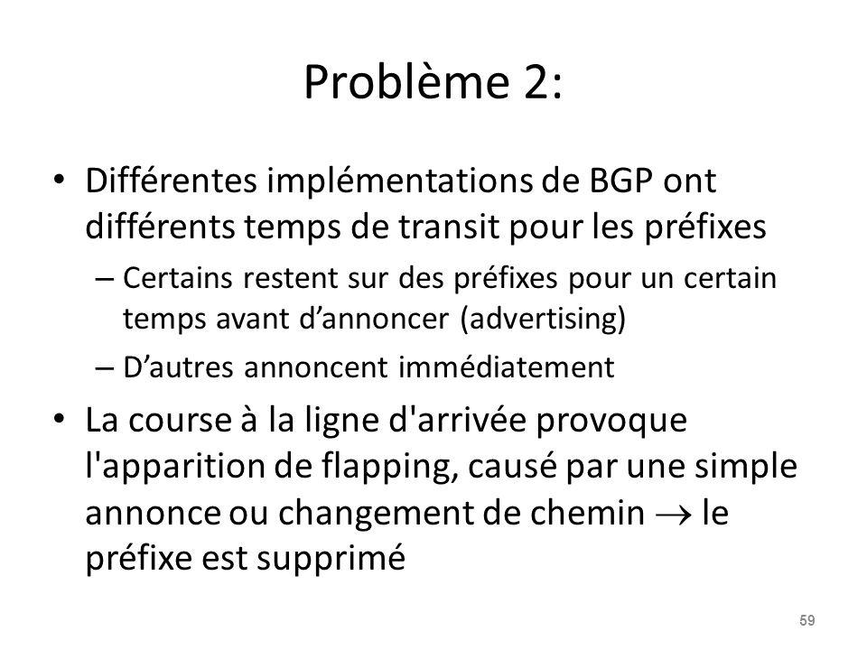 Problème 2: Différentes implémentations de BGP ont différents temps de transit pour les préfixes.