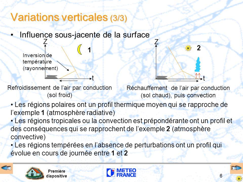 Variations verticales (3/3)
