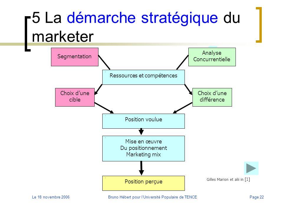 5 La démarche stratégique du marketer