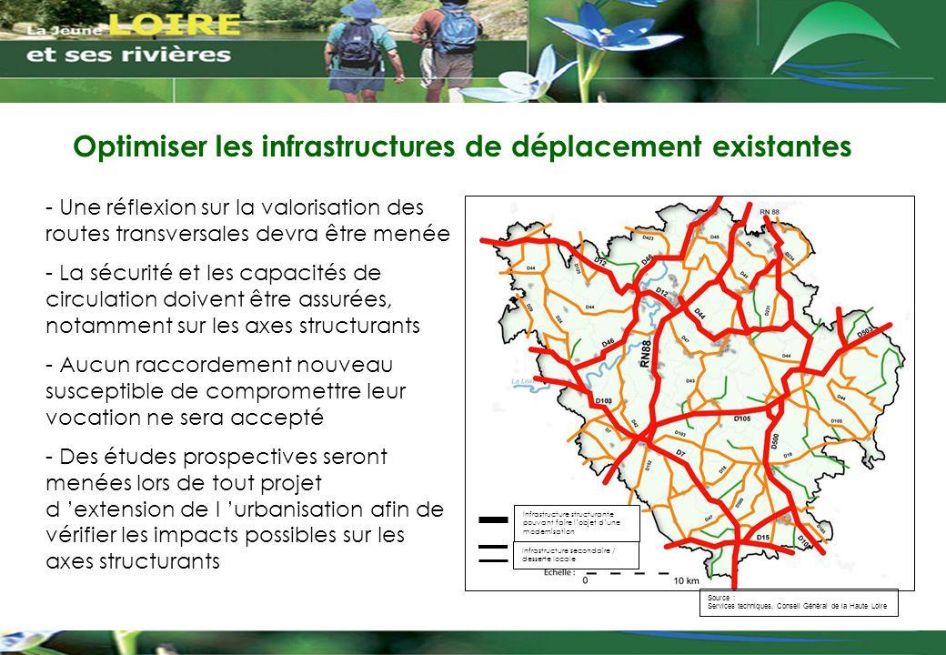 Optimiser les infrastructures de déplacement existantes